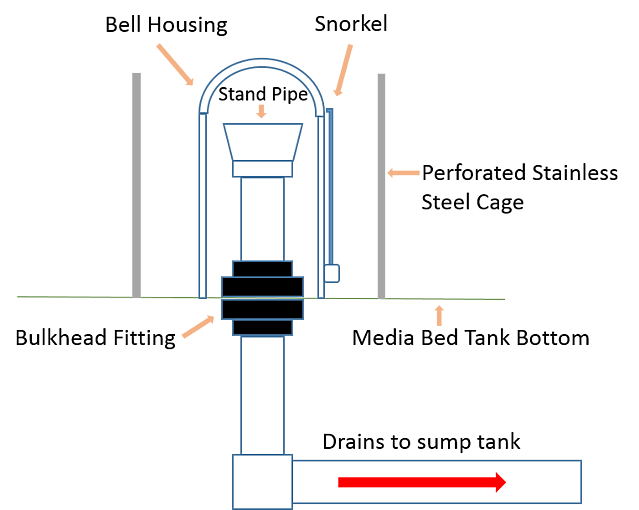Bell_Siphon_Diagram.png