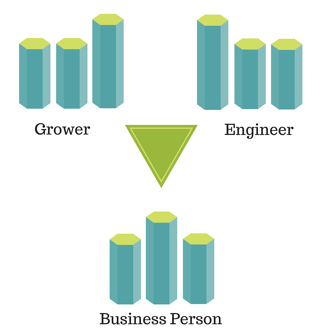 Business_Person_Engineer_Grower-474548-edited.png