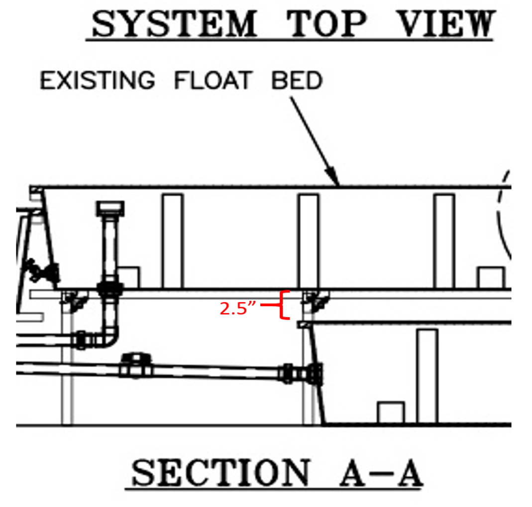 rise of the float tank.png